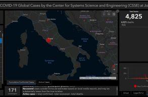 Leállítják a nem létfontosságú termelési tevékenységet Olaszországban