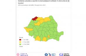 Szatmár az elsõ megye, ami már gyakorlatilag piros besorolású és zöldigazolványt kérhetnek