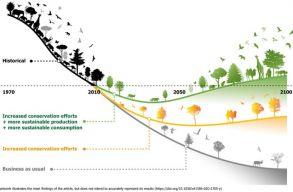 Környezetvédelembõl megbuktunk. Pótvizsgafeladat: a bolygó 30%-a váljon védett területté