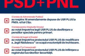 USR PLUS: a PSD-PNL-RMDSZ lett az USL 2.0, prioritásuk a helyi kiskirályok elõjogainak megtartása