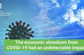 Újabb év, további kibocsátásnövekedés: érezhetetlen a pandémia hatása